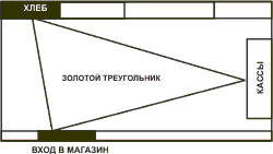 Описание: http://www.merchandising.by/images/page03_2.jpg