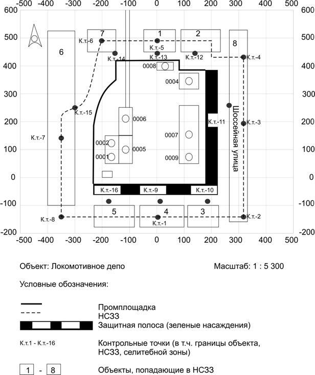 Оценка загрязнения атмосферного воздуха создаваемого деятельностью локомотивного депо станции Перерва